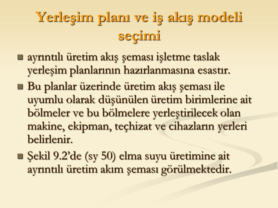 Yerleşim planı ve iş akış modeli seçimi
