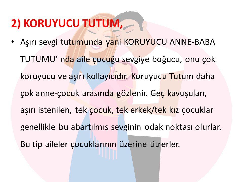 2) KORUYUCU TUTUM,