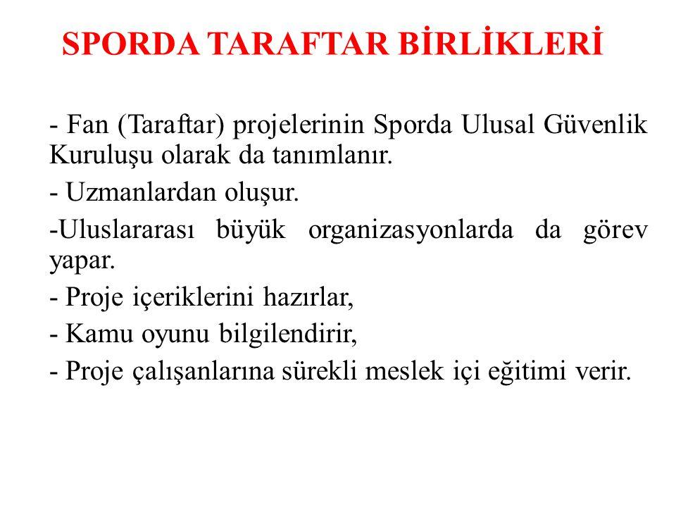 SPORDA TARAFTAR BİRLİKLERİ
