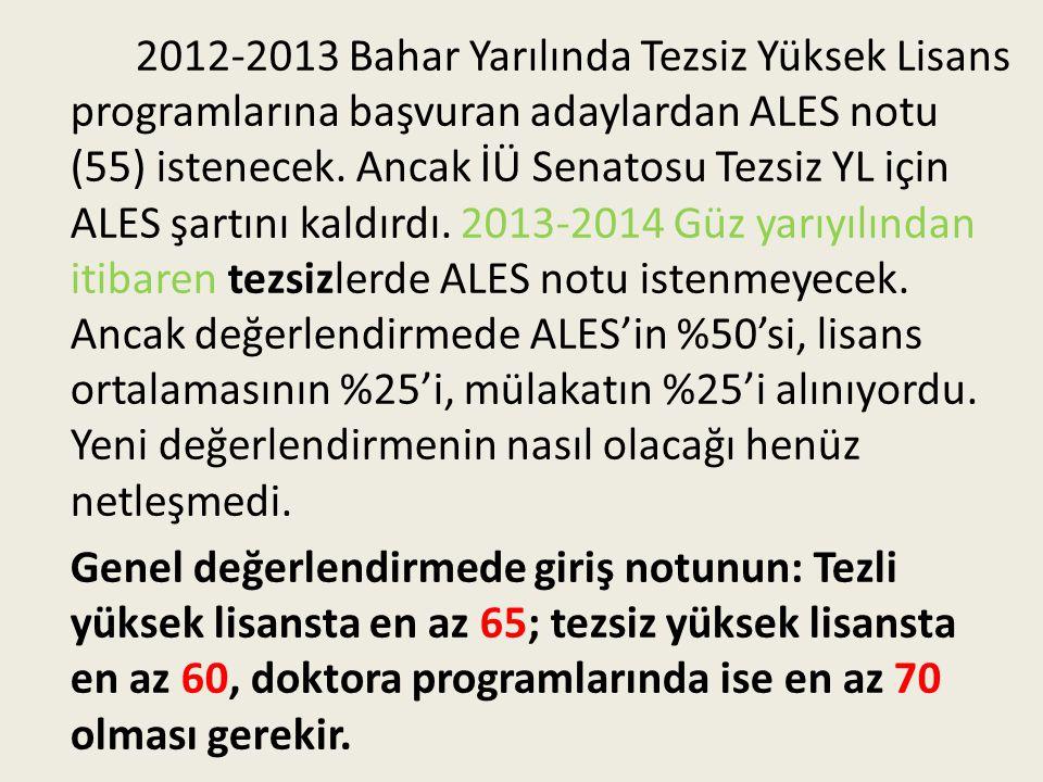 2012-2013 Bahar Yarılında Tezsiz Yüksek Lisans programlarına başvuran adaylardan ALES notu (55) istenecek.