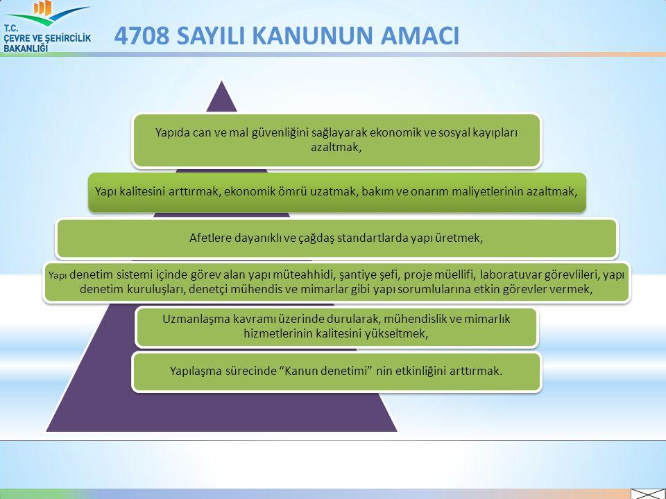 4708 SAYILI KANUNUN AMACI Yapıda can ve mal güvenliğini sağlayarak ekonomik ve sosyal kayıpları azaltmak,