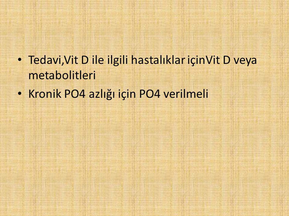 Tedavi,Vit D ile ilgili hastalıklar içinVit D veya metabolitleri