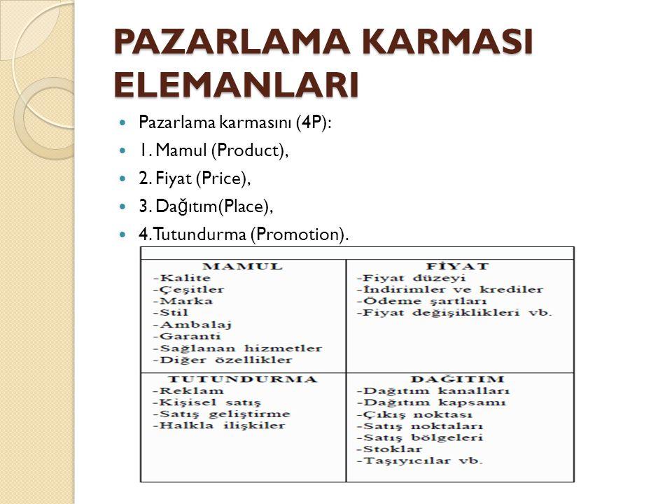 PAZARLAMA KARMASI ELEMANLARI