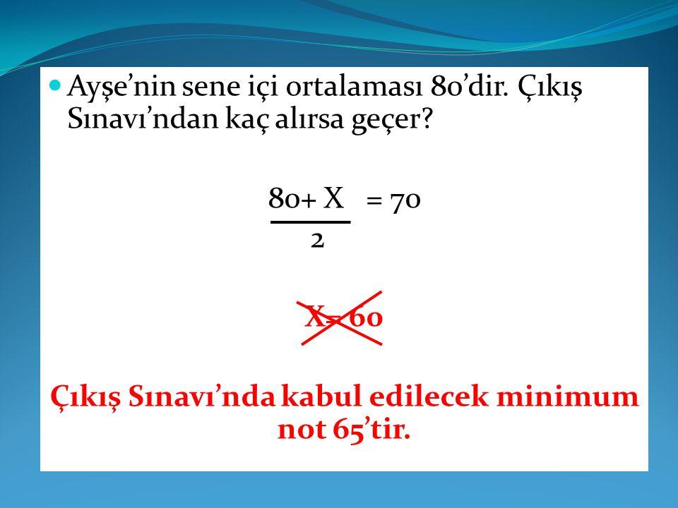 Çıkış Sınavı'nda kabul edilecek minimum not 65'tir.
