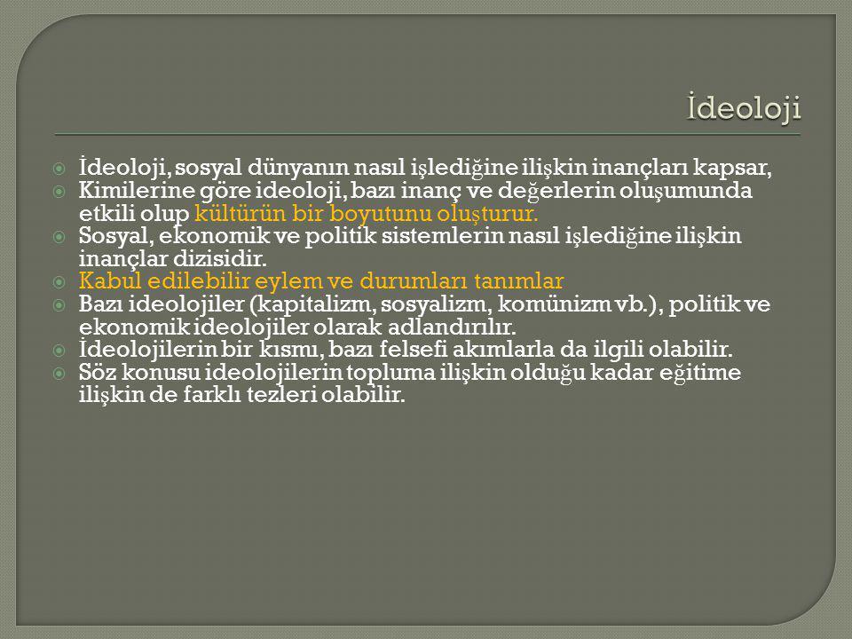 İdeoloji İdeoloji, sosyal dünyanın nasıl işlediğine ilişkin inançları kapsar,