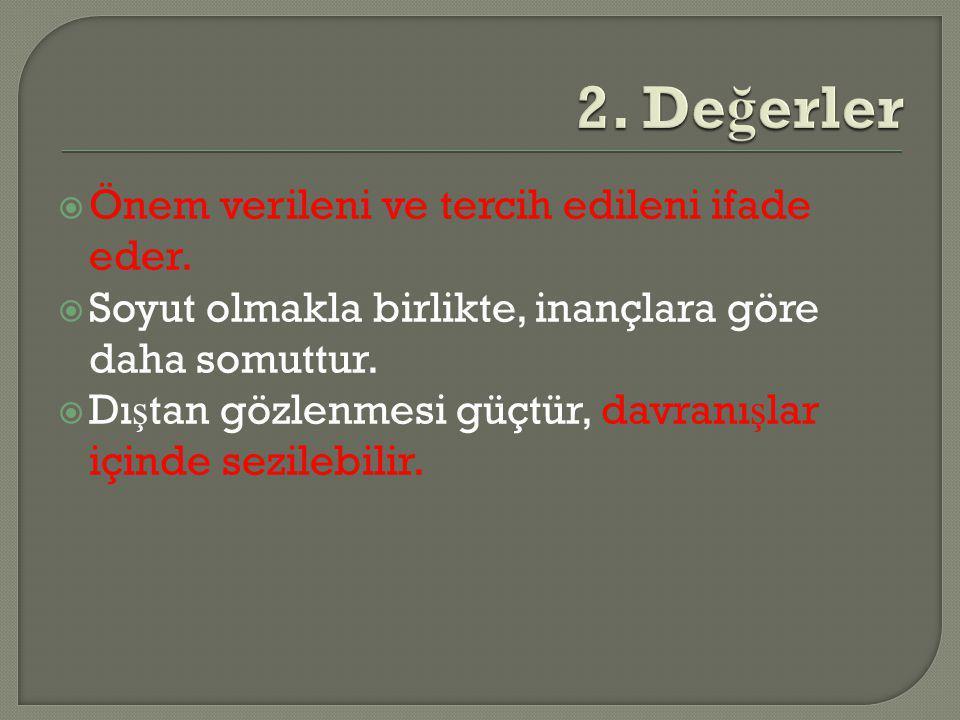 2. Değerler Önem verileni ve tercih edileni ifade eder.