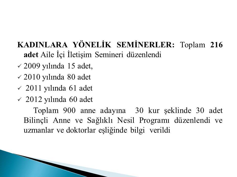 KADINLARA YÖNELİK SEMİNERLER: Toplam 216 adet Aile İçi İletişim Semineri düzenlendi