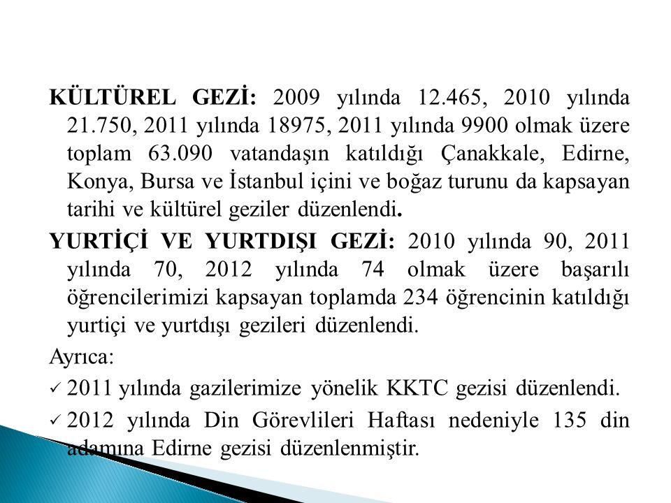 KÜLTÜREL GEZİ: 2009 yılında 12. 465, 2010 yılında 21