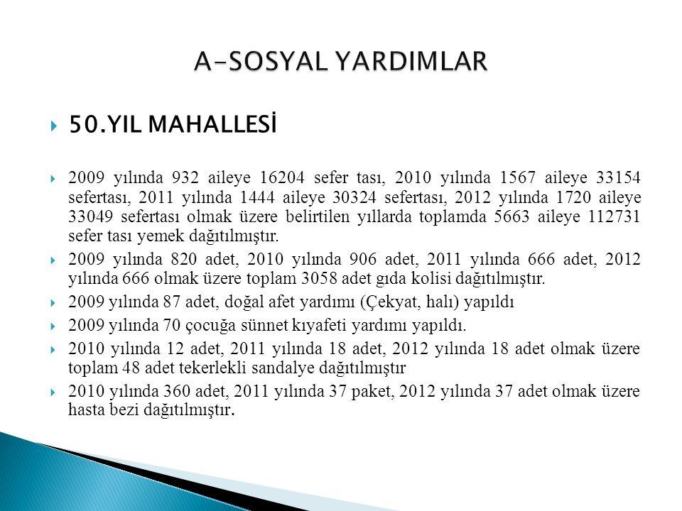 A-SOSYAL YARDIMLAR 50.YIL MAHALLESİ