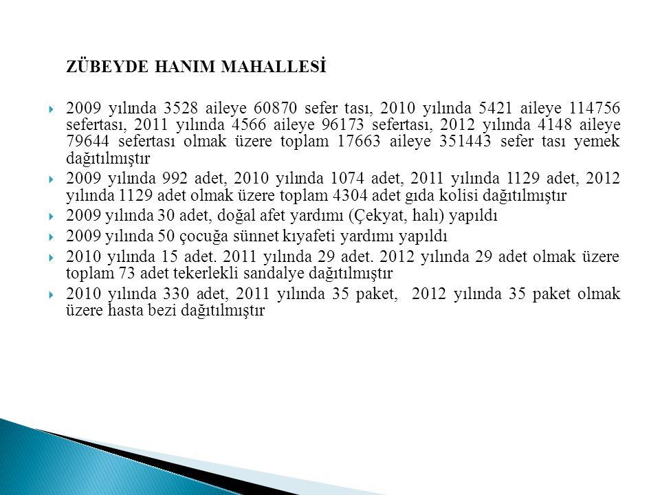 ZÜBEYDE HANIM MAHALLESİ