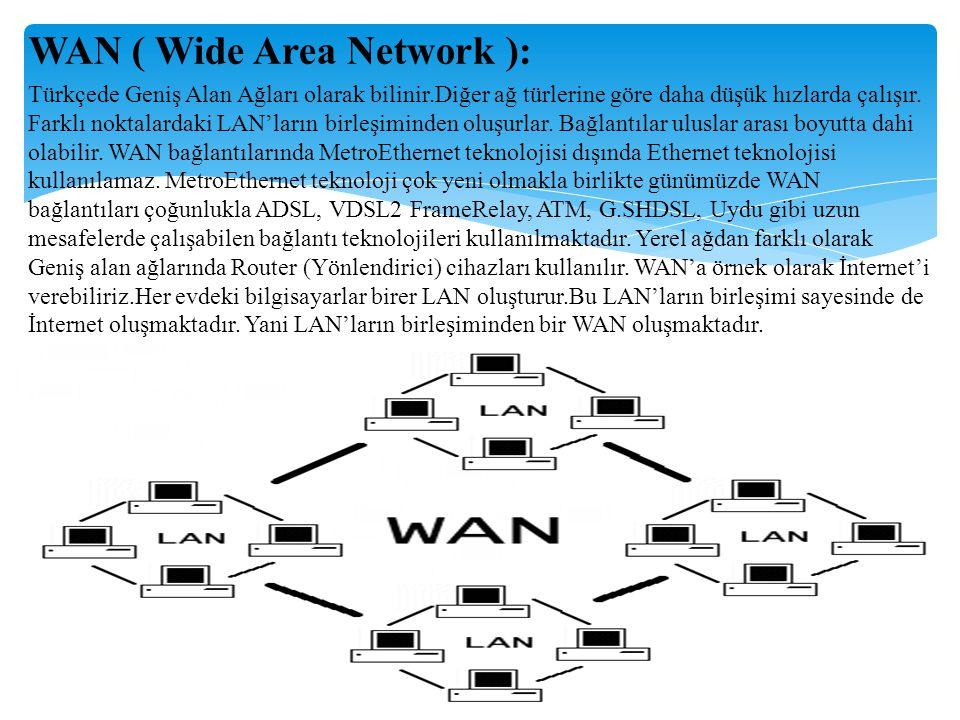 WAN ( Wide Area Network ):
