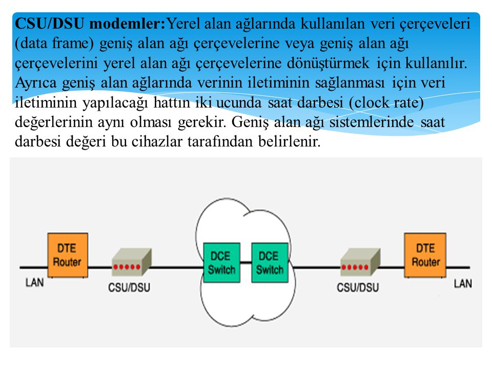 CSU/DSU modemler:Yerel alan ağlarında kullanılan veri çerçeveleri (data frame) geniş alan ağı çerçevelerine veya geniş alan ağı çerçevelerini yerel alan ağı çerçevelerine dönüştürmek için kullanılır.