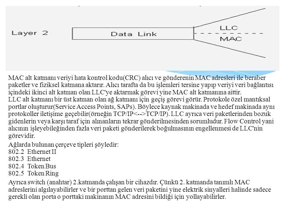 MAC alt katmanı veriyi hata kontrol kodu(CRC) alıcı ve gönderenin MAC adresleri ile beraber paketler ve fiziksel katmana aktarır.