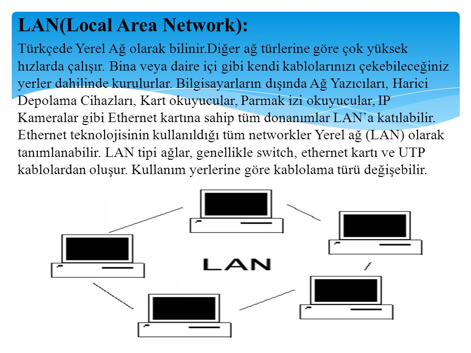 LAN(Local Area Network):