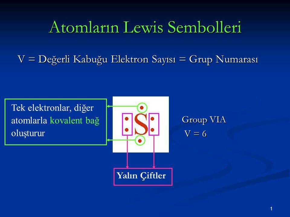 Atomların Lewis Sembolleri