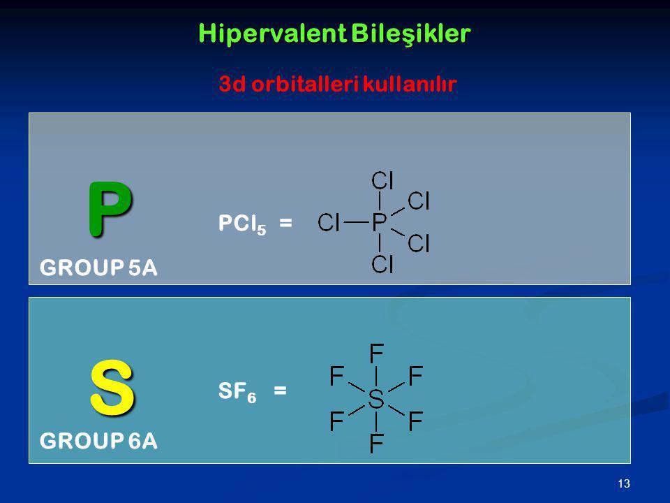 P S Hipervalent Bileşikler 3d orbitalleri kullanılır PCl5 = GROUP 5A