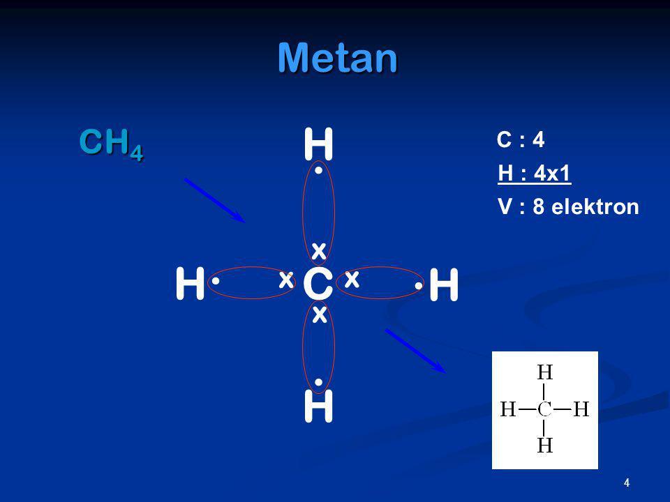 Metan H CH4 C : 4 H : 4x1 V : 8 elektron . x . . H x C x H x . H