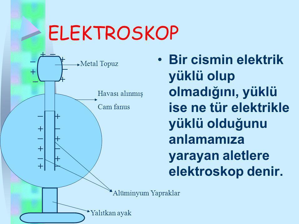 ELEKTROSKOP Bir cismin elektrik yüklü olup olmadığını, yüklü ise ne tür elektrikle yüklü olduğunu anlamamıza yarayan aletlere elektroskop denir.