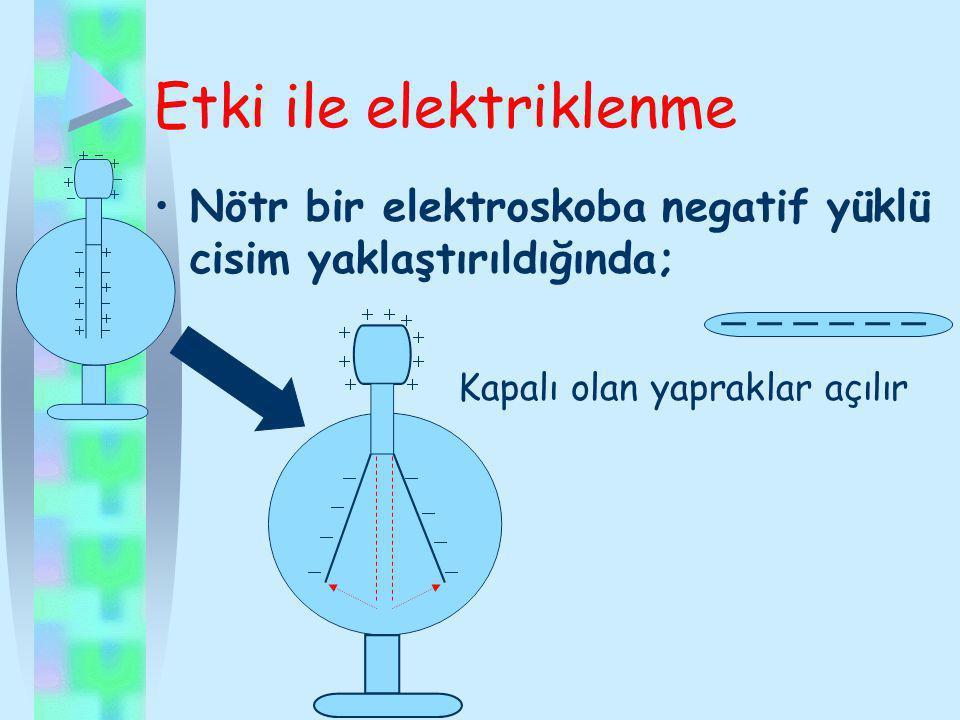 Etki ile elektriklenme