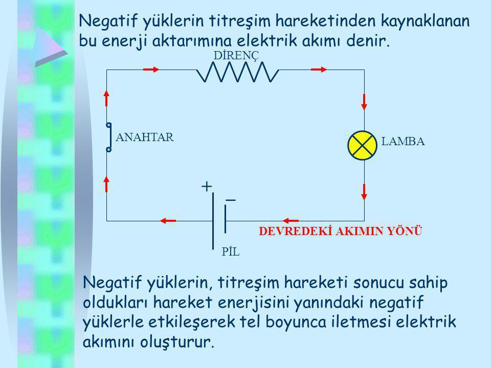 Negatif yüklerin titreşim hareketinden kaynaklanan bu enerji aktarımına elektrik akımı denir.