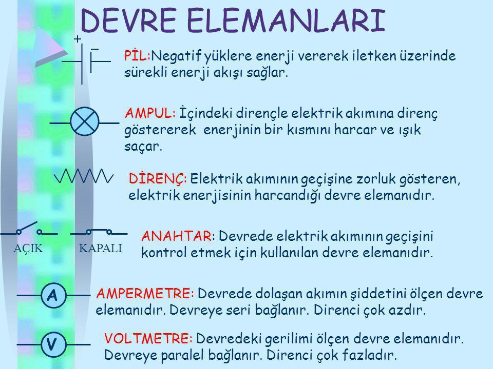 DEVRE ELEMANLARI PİL:Negatif yüklere enerji vererek iletken üzerinde sürekli enerji akışı sağlar.