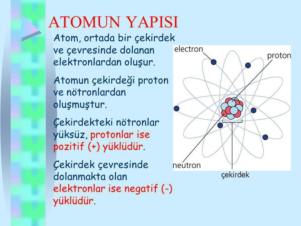 ATOMUN YAPISI Atom, ortada bir çekirdek ve çevresinde dolanan elektronlardan oluşur. Atomun çekirdeği proton ve nötronlardan oluşmuştur.