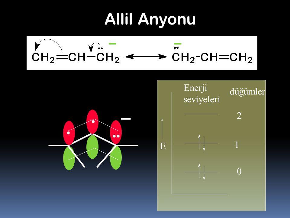 Allil Anyonu Enerji seviyeleri düğümler . 2 E 1