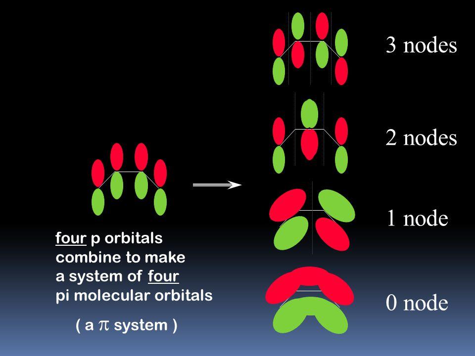 3 nodes 2 nodes 1 node 0 node four p orbitals combine to make