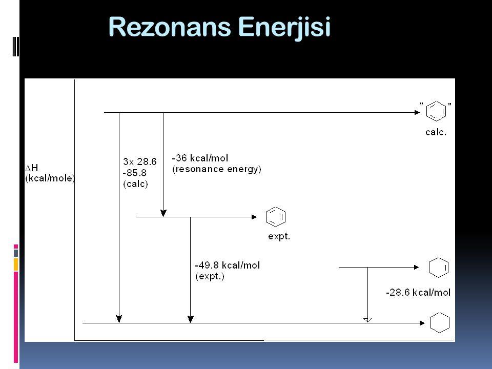 Rezonans Enerjisi