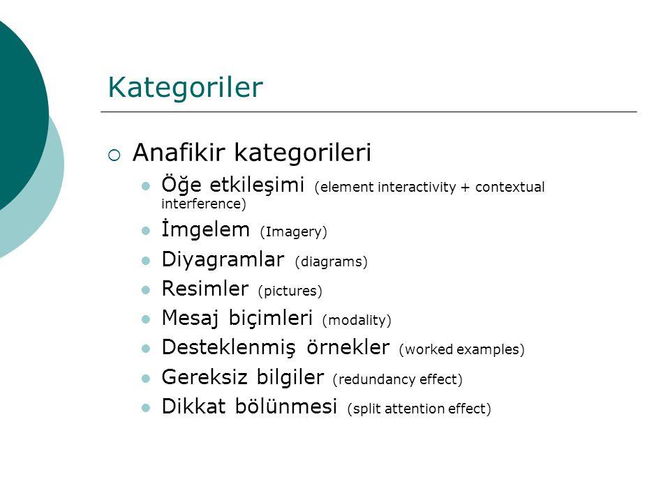 Kategoriler Anafikir kategorileri