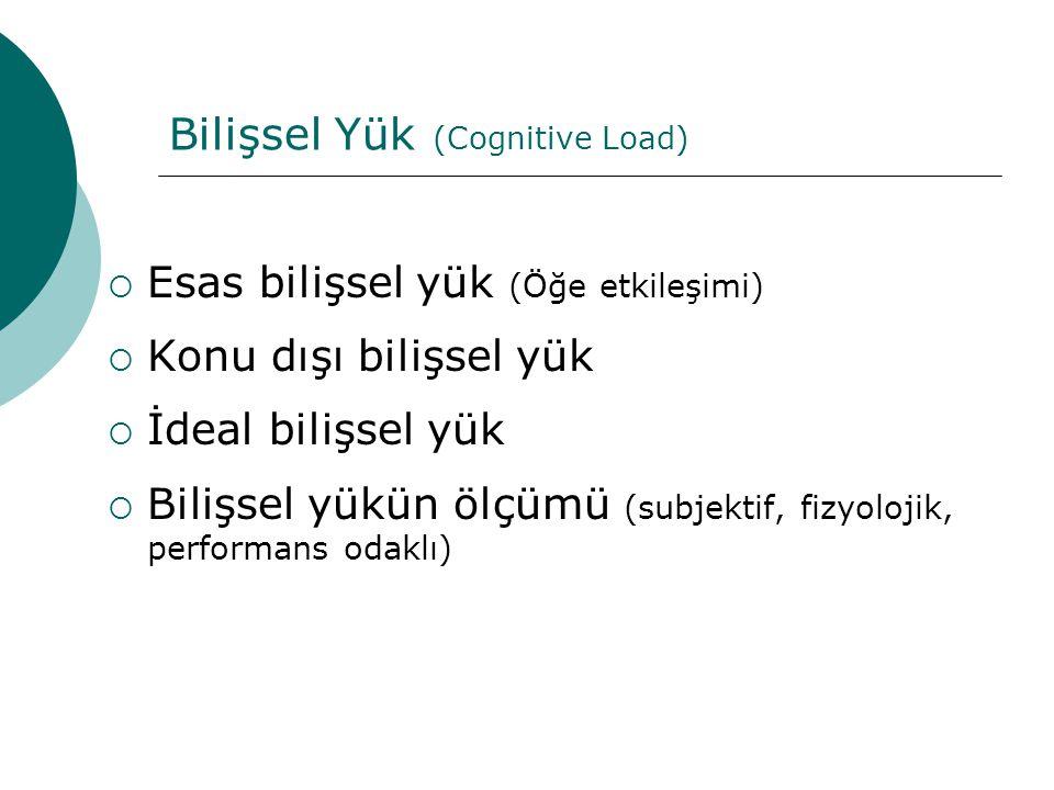 Bilişsel Yük (Cognitive Load)