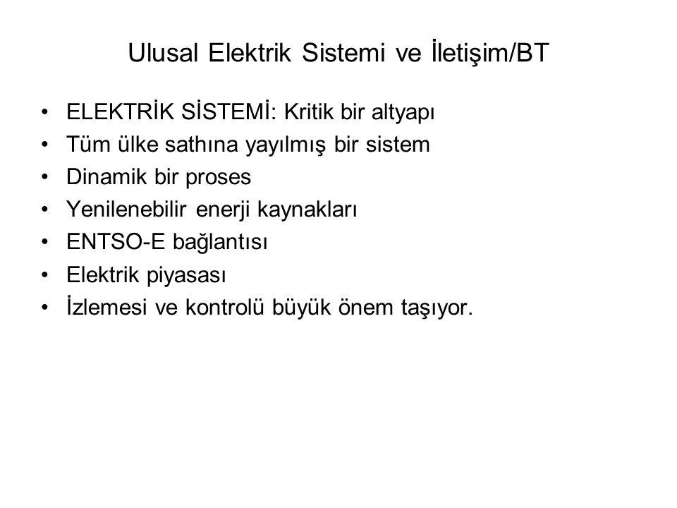 Ulusal Elektrik Sistemi ve İletişim/BT