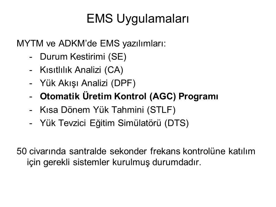 EMS Uygulamaları MYTM ve ADKM'de EMS yazılımları:
