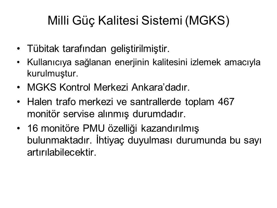 Milli Güç Kalitesi Sistemi (MGKS)