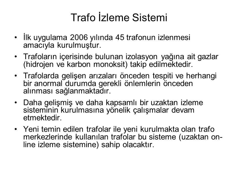 Trafo İzleme Sistemi İlk uygulama 2006 yılında 45 trafonun izlenmesi amacıyla kurulmuştur.