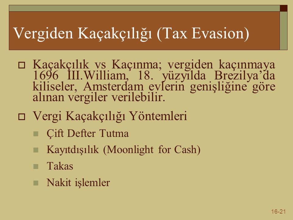 Vergiden Kaçakçılığı (Tax Evasion)