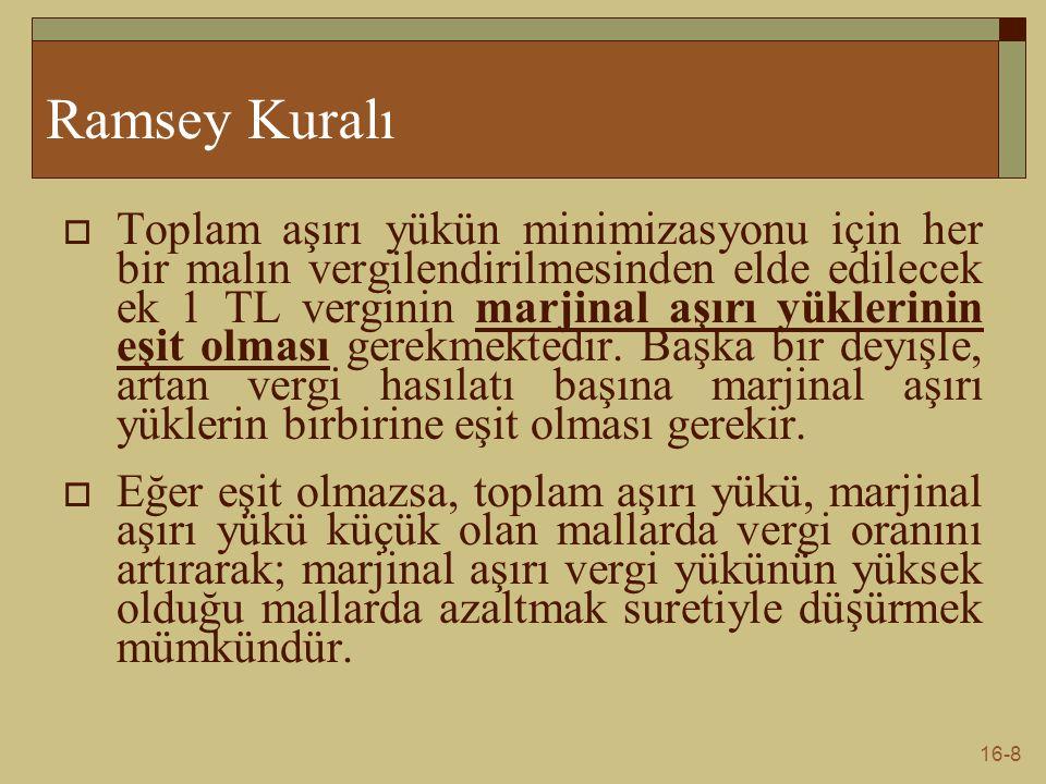 Ramsey Kuralı