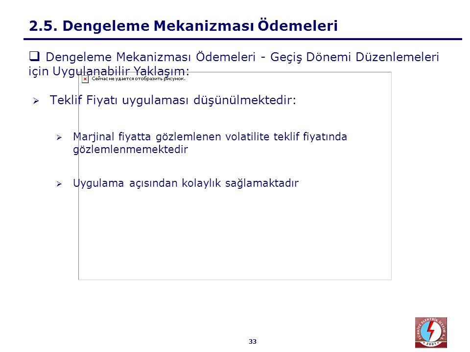 2.6. Talimatsız Kabuller TEKLİF KABULLERİ TALİMATLI KABULLER