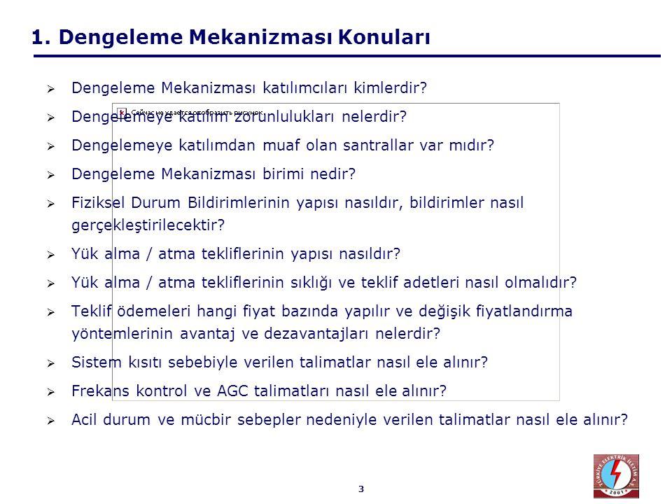 2. Dengeleme Mekanizması