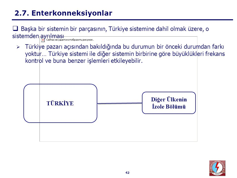 Türkiye'nin İzole Bölümü