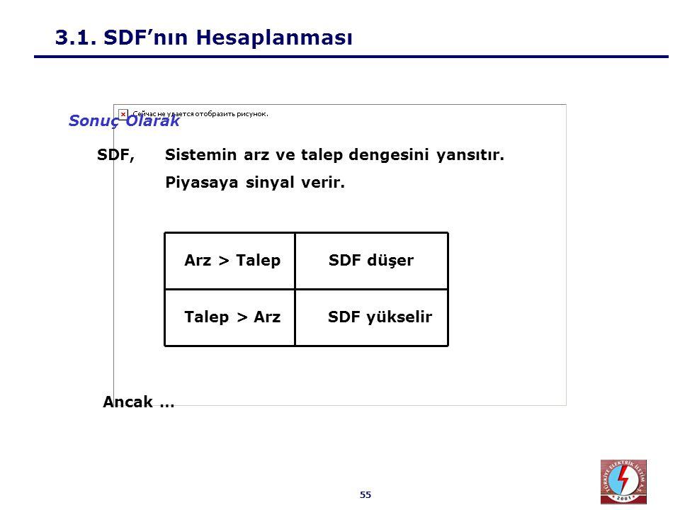 3.2. SDF'de Sistem Kısıtının Etkisi