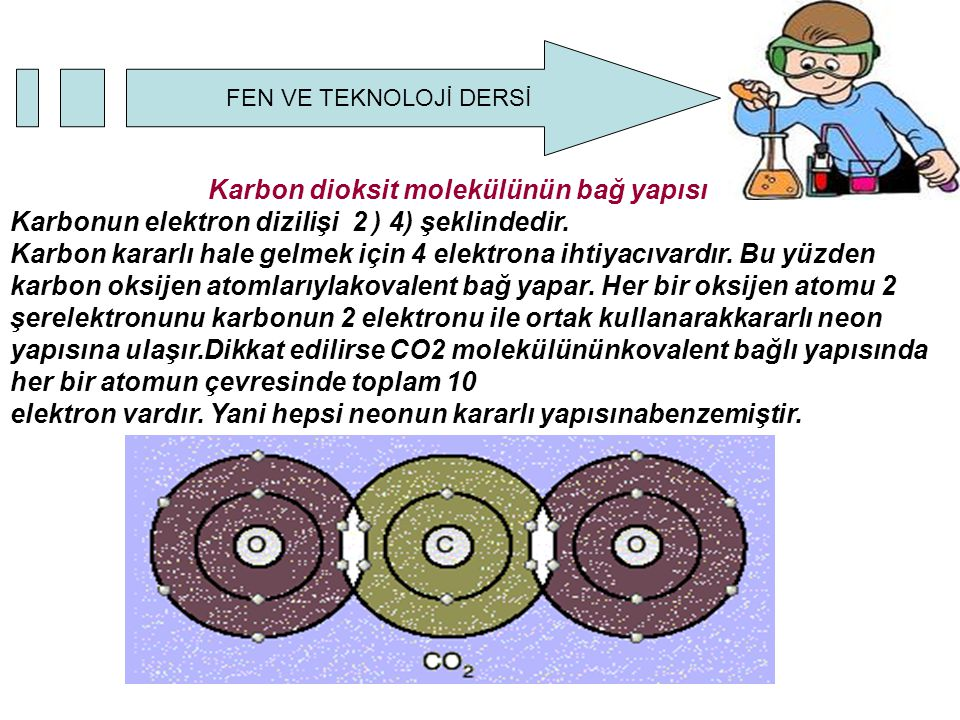 Karbon dioksit molekülünün bağ yapısı Karbonun elektron dizilişi 2 ) 4) şeklindedir.