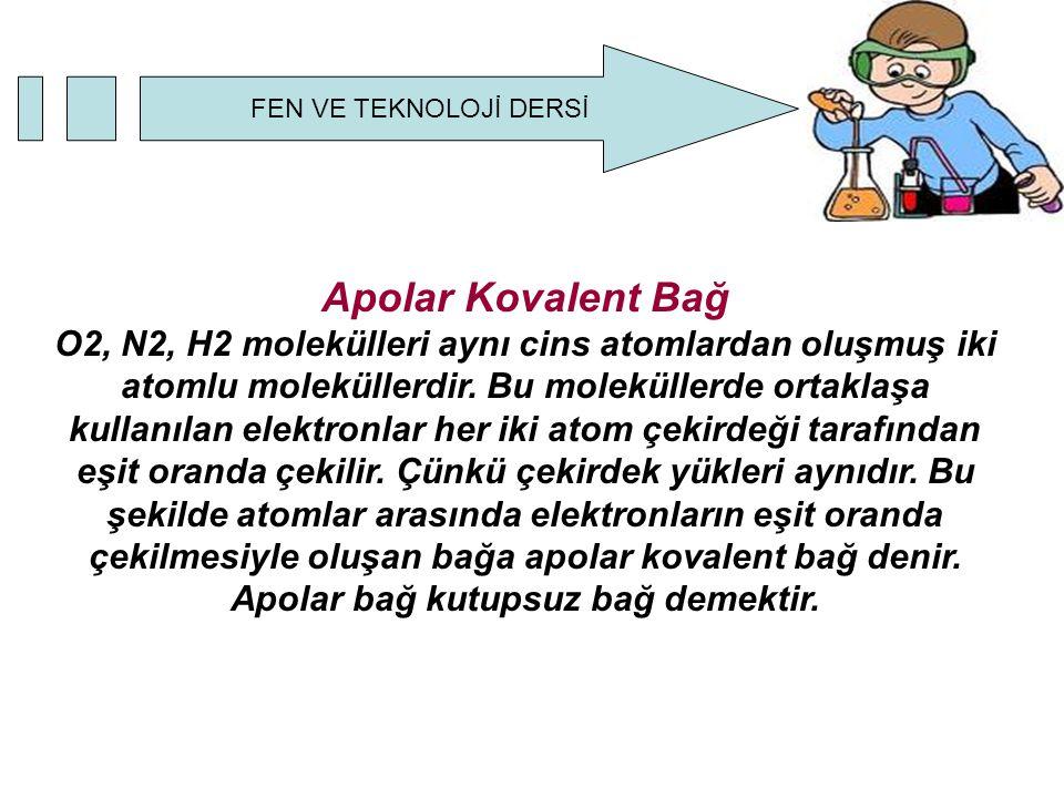 Apolar Kovalent Bağ O2, N2, H2 molekülleri aynı cins atomlardan oluşmuş iki atomlu moleküllerdir.