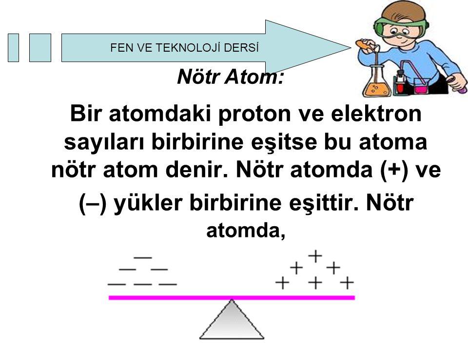 Nötr Atom: