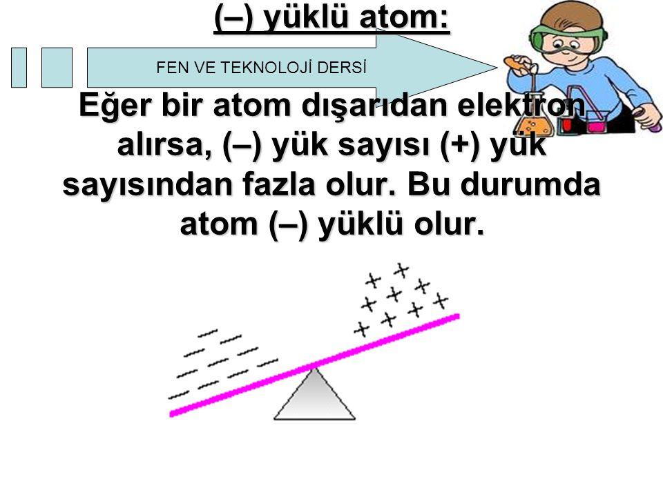 (–) yüklü atom: Eğer bir atom dışarıdan elektron alırsa, (–) yük sayısı (+) yük sayısından fazla olur.