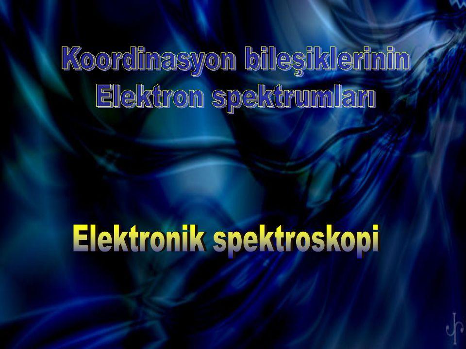 Koordinasyon bileşiklerinin Elektron spektrumları