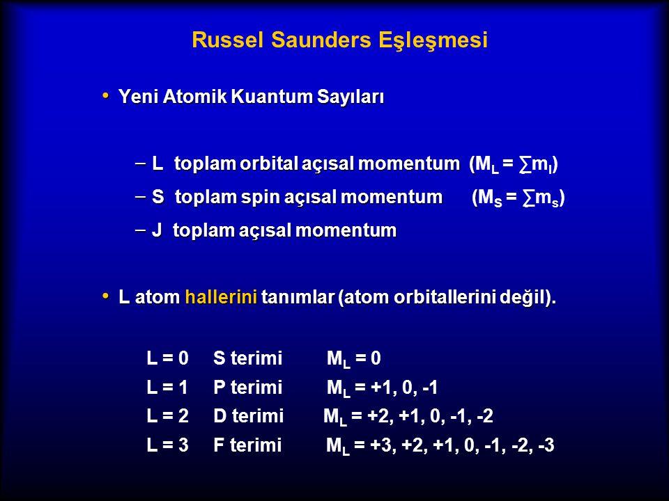 Russel Saunders Eşleşmesi