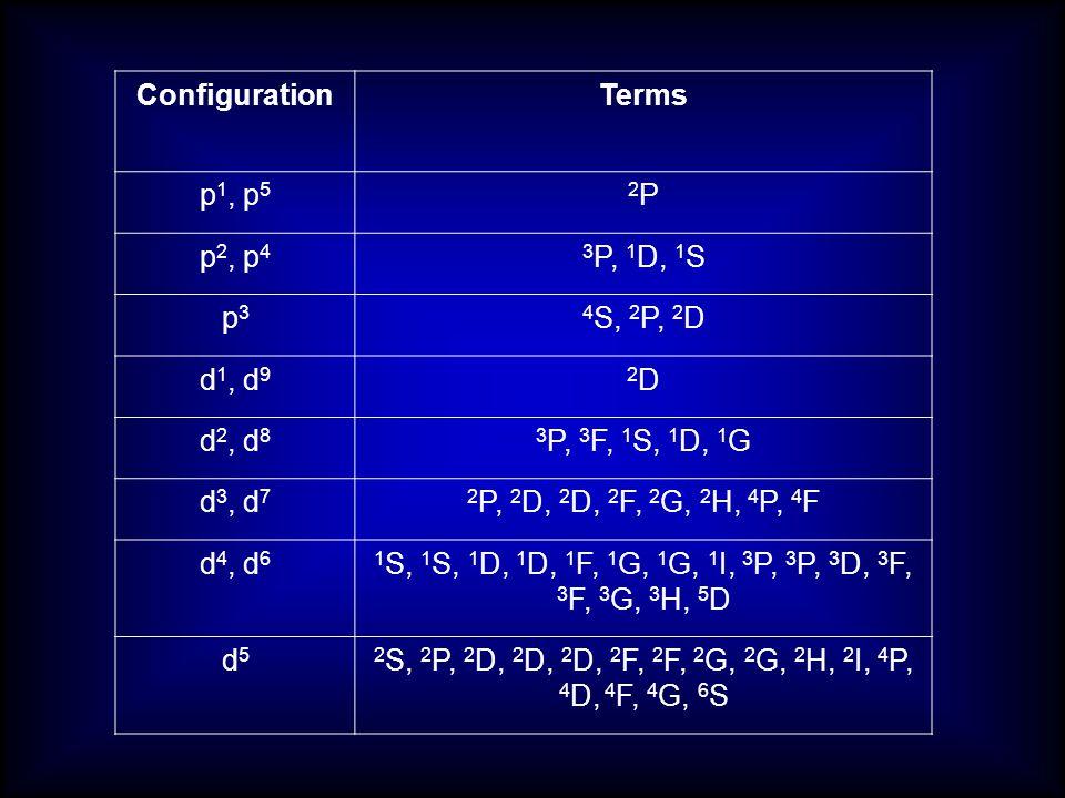 Configuration Terms. p1, p5. 2P. p2, p4. 3P, 1D, 1S. p3. 4S, 2P, 2D. d1, d9. 2D. d2, d8. 3P, 3F, 1S, 1D, 1G.