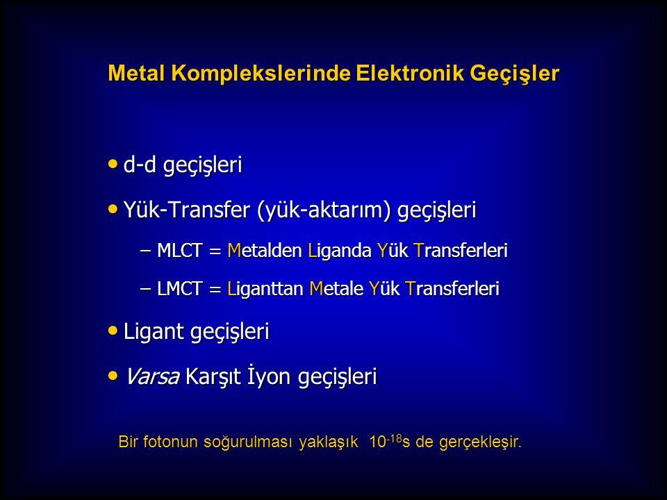 Metal Komplekslerinde Elektronik Geçişler