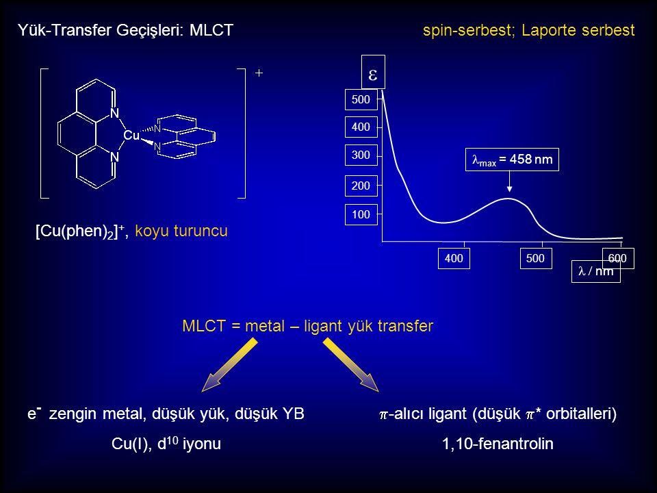e Yük-Transfer Geçişleri: MLCT spin-serbest; Laporte serbest